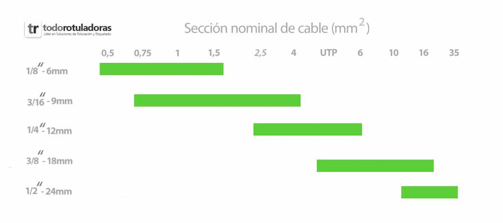 seccion-nominal